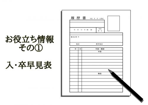 入学・卒業早見表(1985年~)