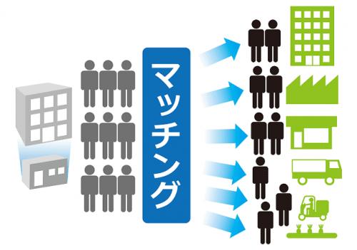 職種・業種を細分化!お探しの仕事が見つかりやすくなります。