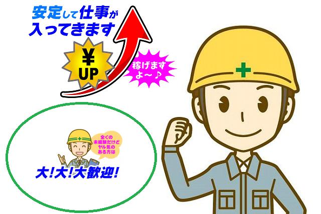 経験のない方でもできる電気・通信関連工事、社員のお仕事|松山市中村